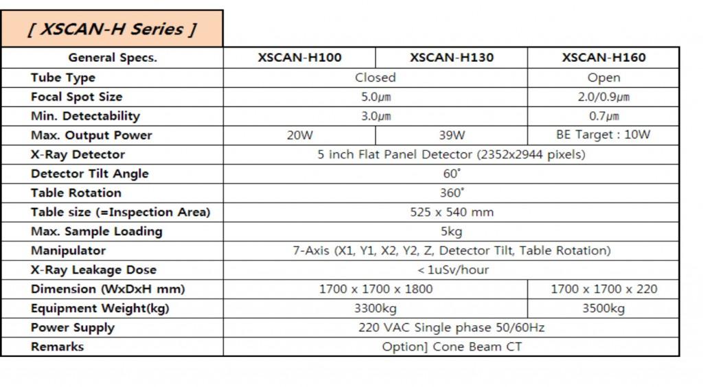 XSCAN H series spec