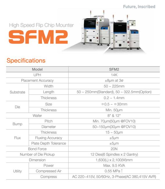 sfm2 spec